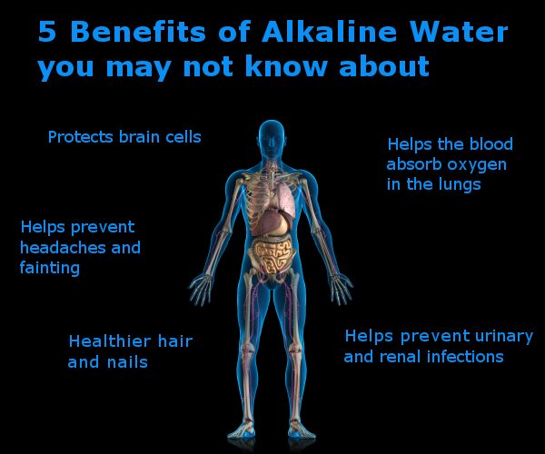 alkaline water benefits