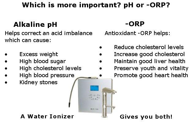 ionized alkaline water benefits